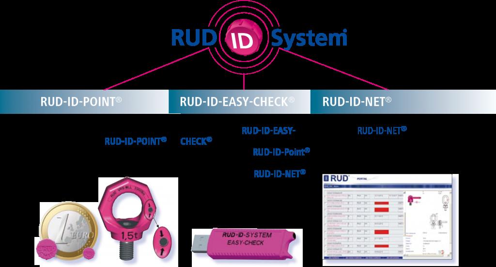 rud-system